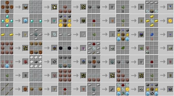 BuildCraft [1.12.2]